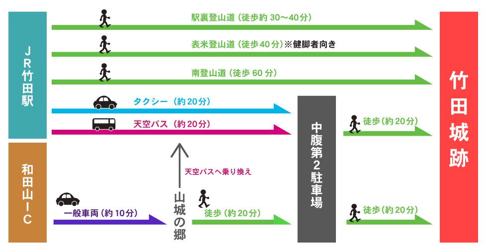 出展:wadayama.jp/